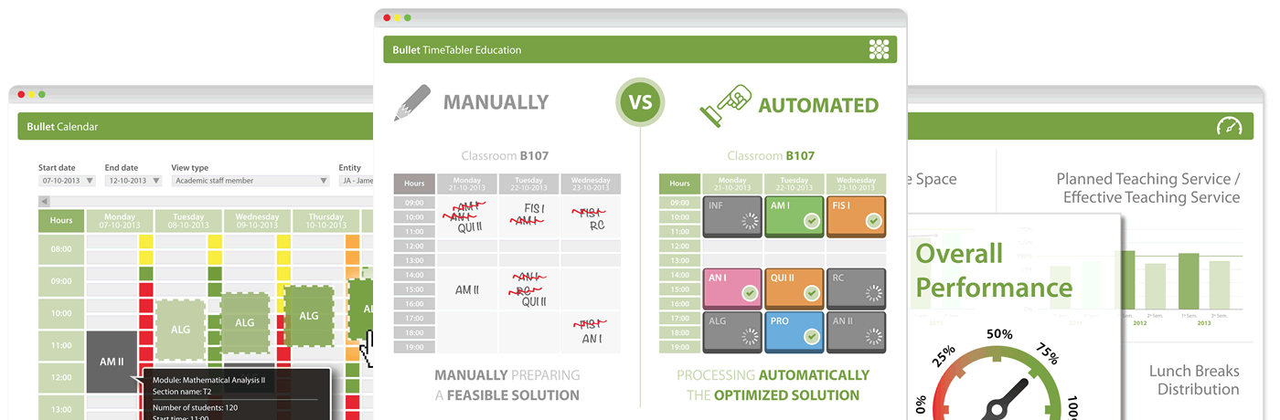 Automatic Timetabling Solutions