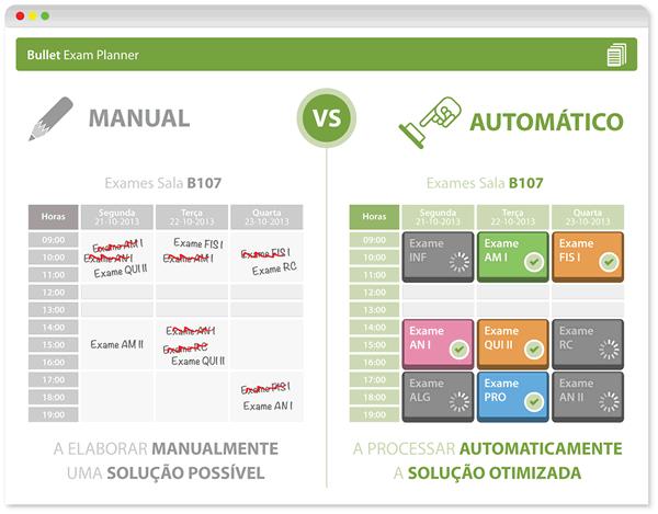 Gerador Automático de Calendários de Exames